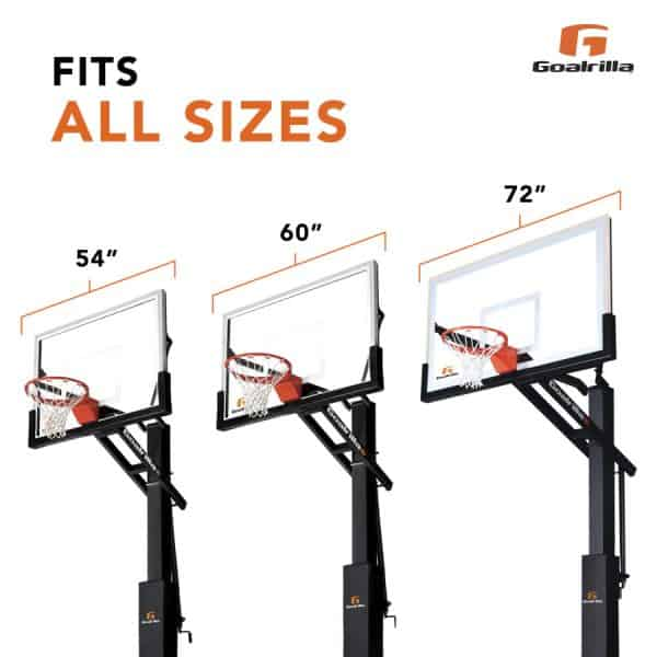 Goalrilla Universal Backboard Edge Pad