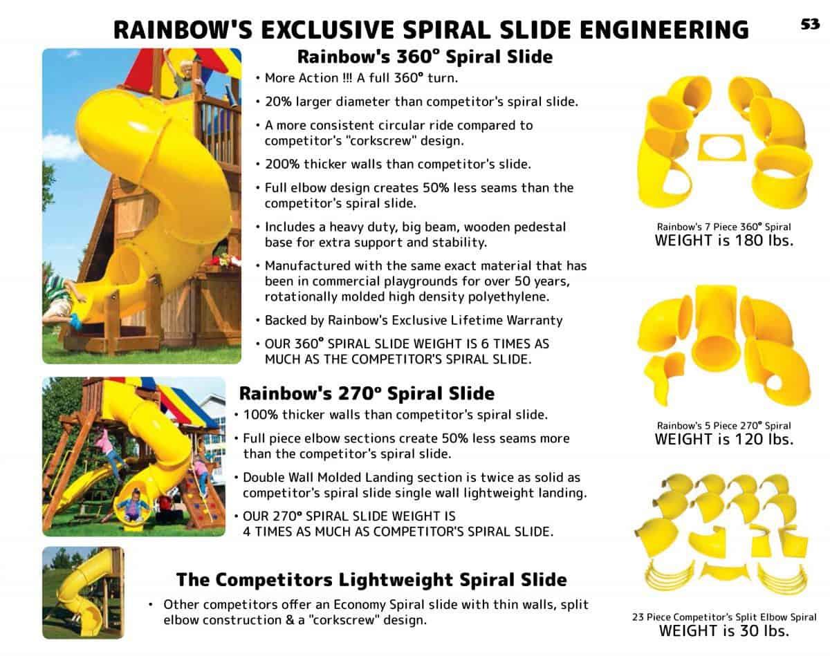 Spiral Tube Slide 360 (177)