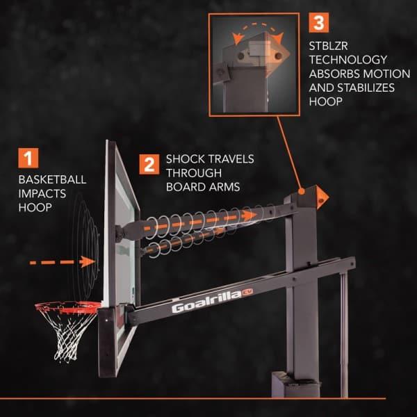 Goalrilla CV72s – Regulation Size Hoop