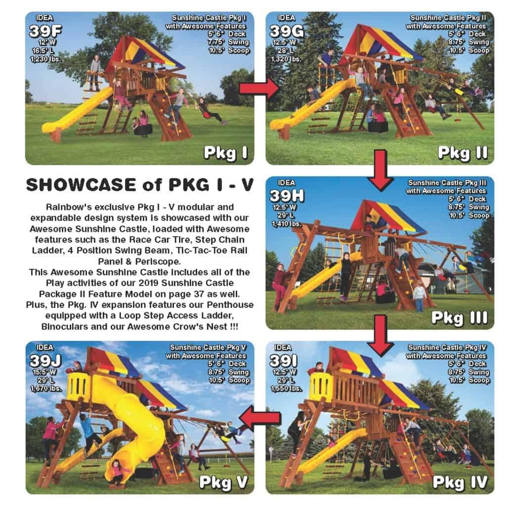 Showcase of Package I - V
