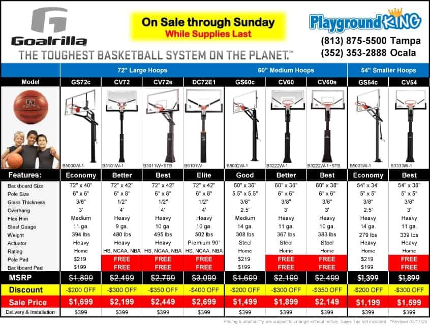 Goalrilla Basketball Pricing
